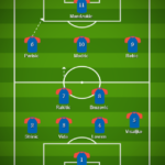 Croatia likely final first 11