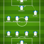 France likely final first 11